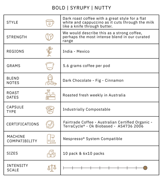 441 coffee pod blend information card graphic