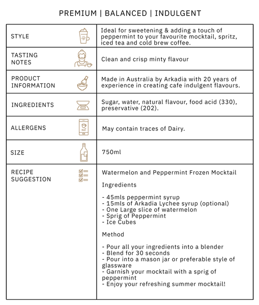Arkadia Peppermint Syrup Product Information Graphic