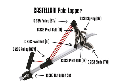 SPARE PARTS - POLE LOPPERS