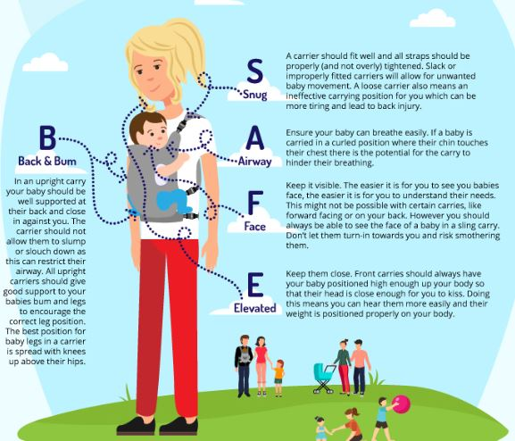 Baby carrier safety - The B-SAFE Guidelines