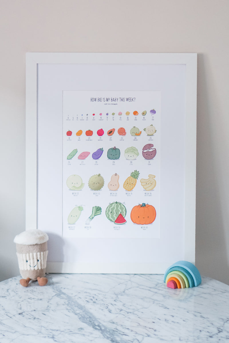 How Big is My Baby This Week? Fruits Collection - Physical Print