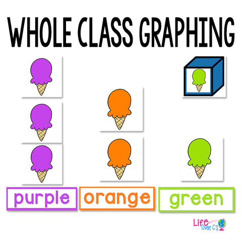 Summer Color Graphing Activities | Color Graphing | Summer Math Centers