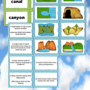 Landform Vocabulary Slap It! Card Game