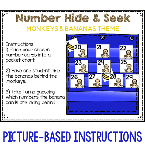 Numbers 0-120 Hide & Seek Pocket Chart Cards | Zoo Theme