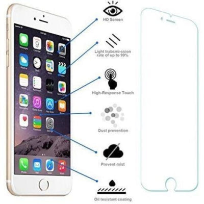 Iphone Screen Protector - Iphone 6 (3 Pack)