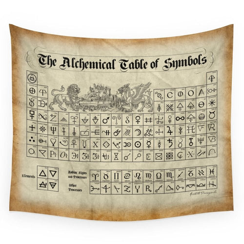The Alchemical Table Of Symbols Tapestry, several size options