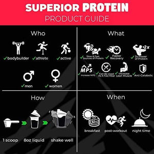 SUPERIOR PROTEIN - MUSCLE BUILDING EDITION