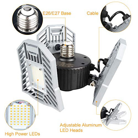Image of Directable LED Garage Light