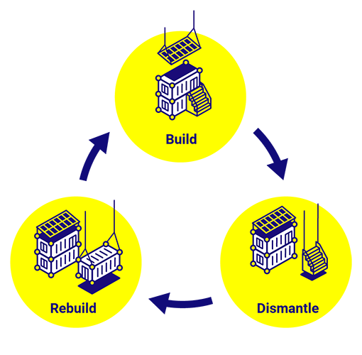 Domino Clamps Are Reusable: Build, Dismantle, Rebuild Flow Chart