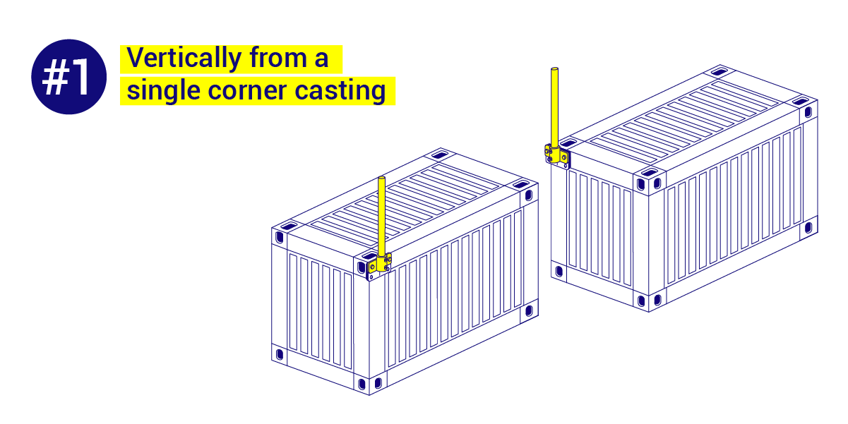 Attach a short scaffold tube vertically from a single corner casting