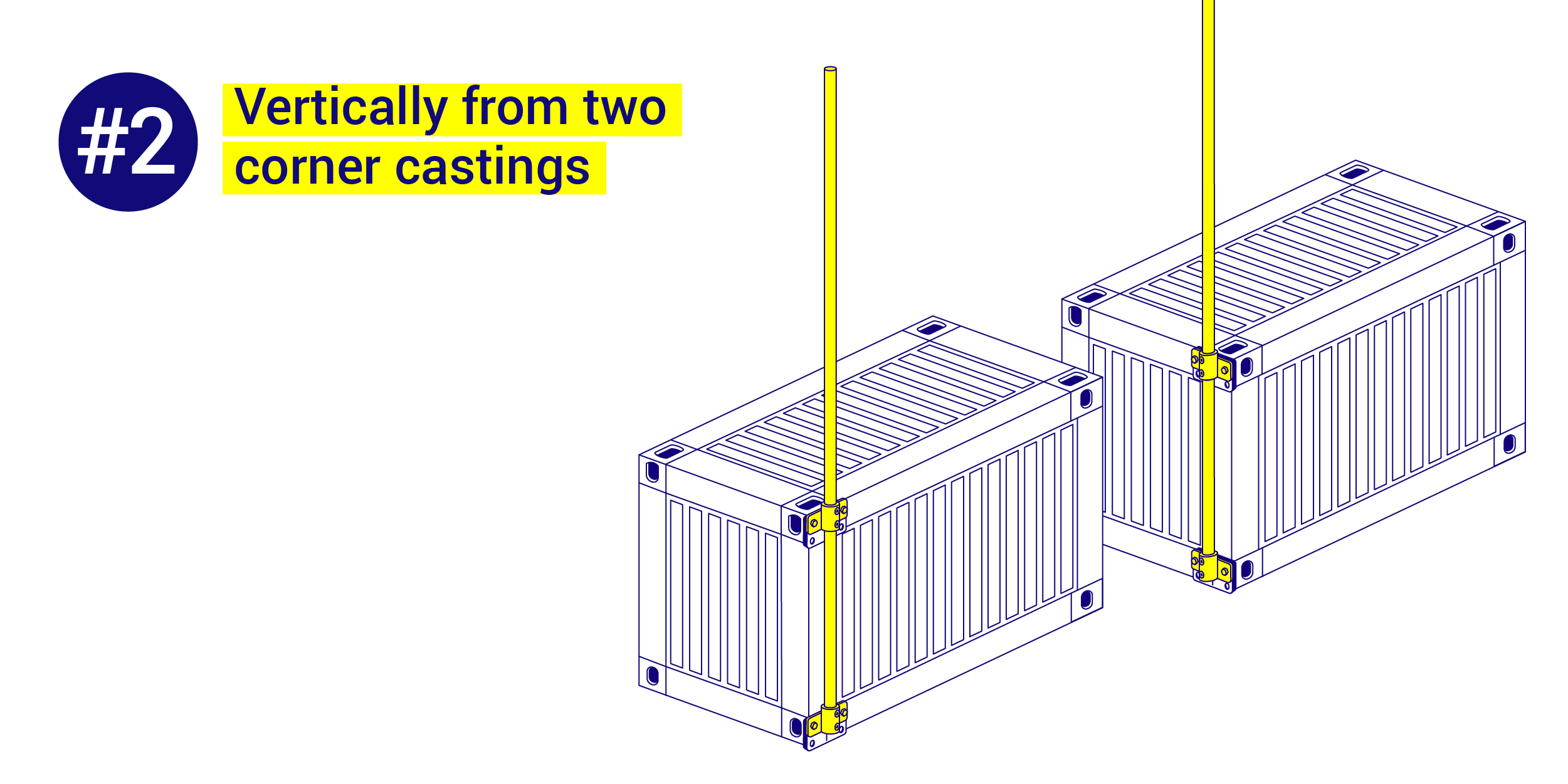 Attach a scaffold tube vertically from two corner castings