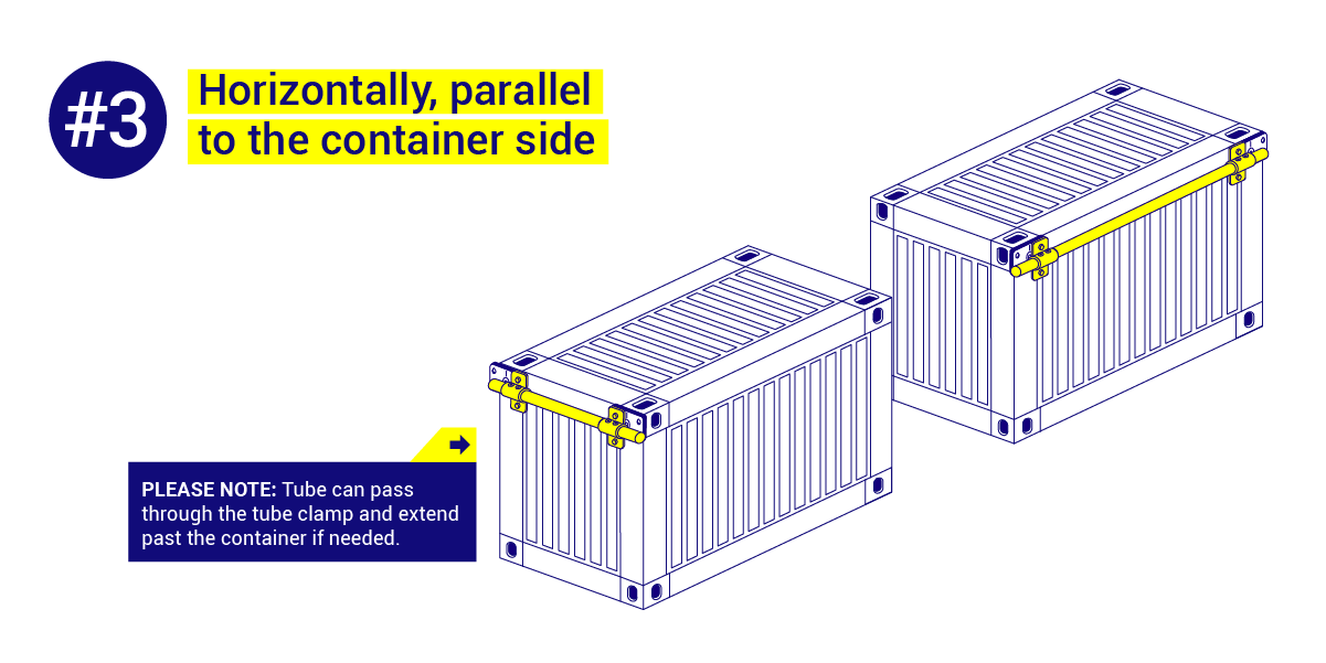 Attach a scaffold tube horizontally, parallel to the container side