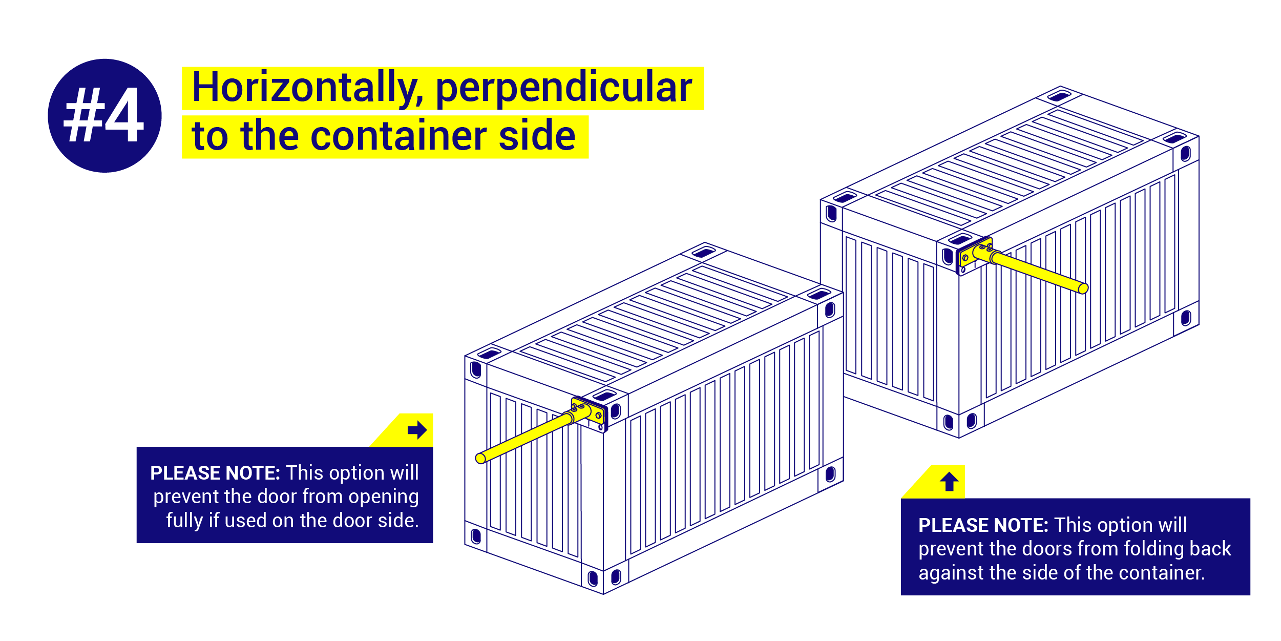 Attach a scaffold tube horizontally, perpendicular to the container side