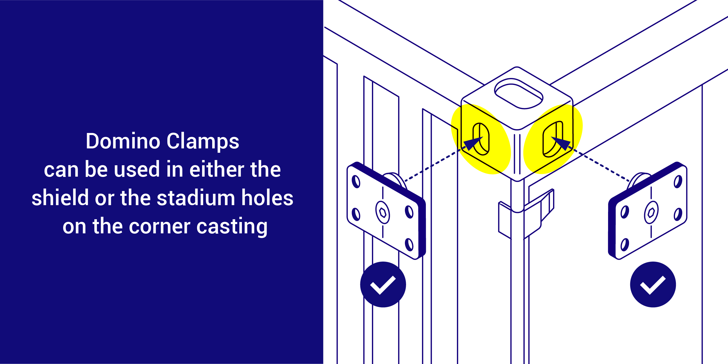 Domino Clamps can be used in the shield or stadium holes on the corner casting