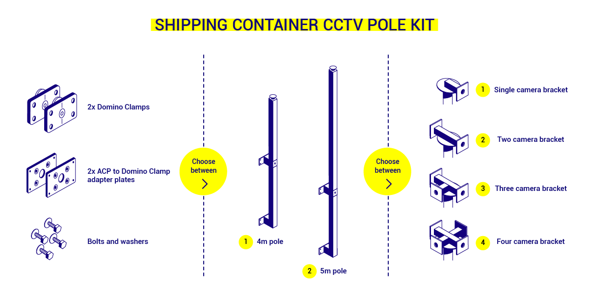 Shipping Container CCTV Pole Kit
