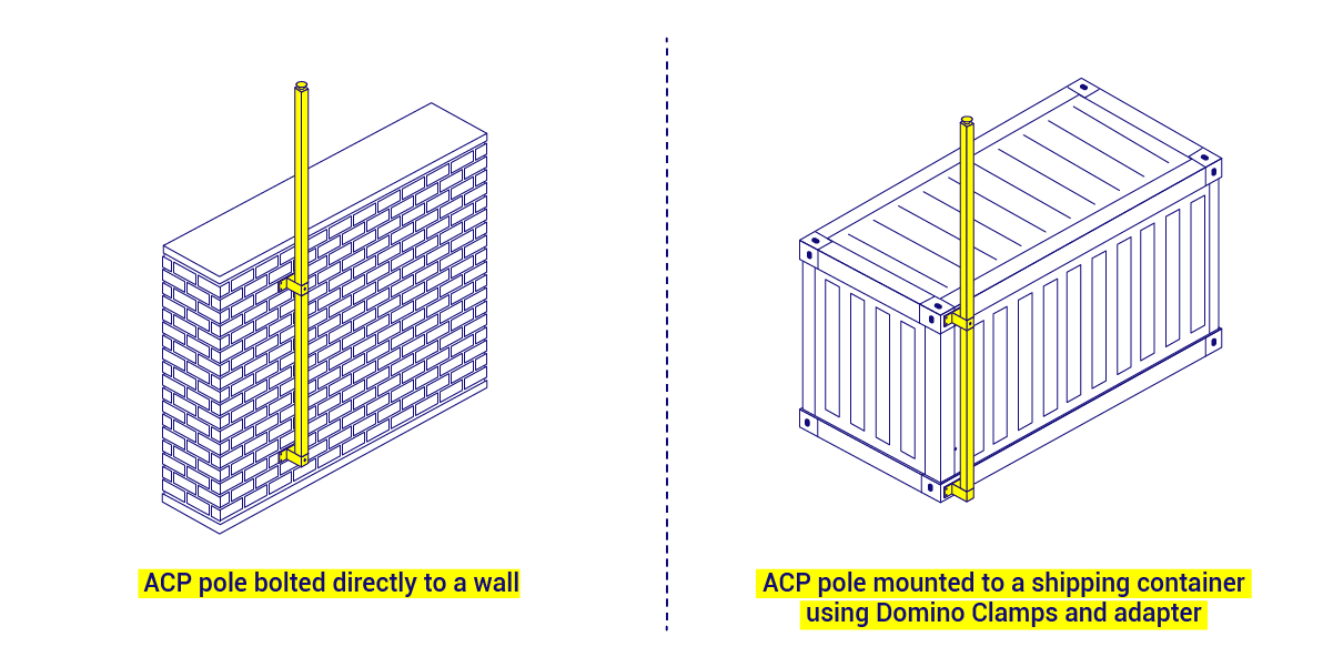Comparison image, CCTV pole attached to a wall and CCTV pole attached to a shipping container