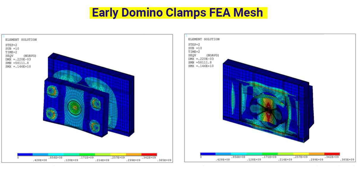 Early Domino Clamps FEA mesh