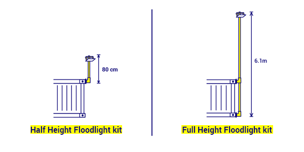 Shipping Container Lighting Height Comparison