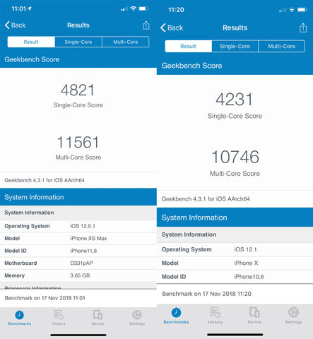 Geekbench Apple iPhone xs 2018 vs iPhone x aus 2017