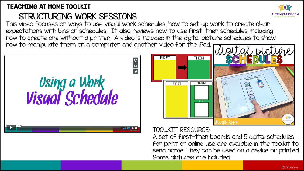 Teaching at Home Toolkit for Teachers and Families - Autism Classroom Resources