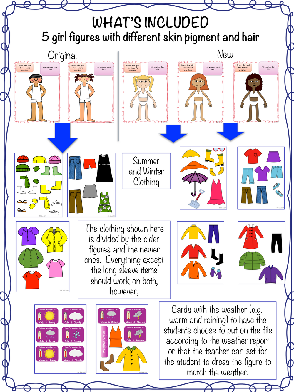 Weather Kids: Learning to Dress for the Weather