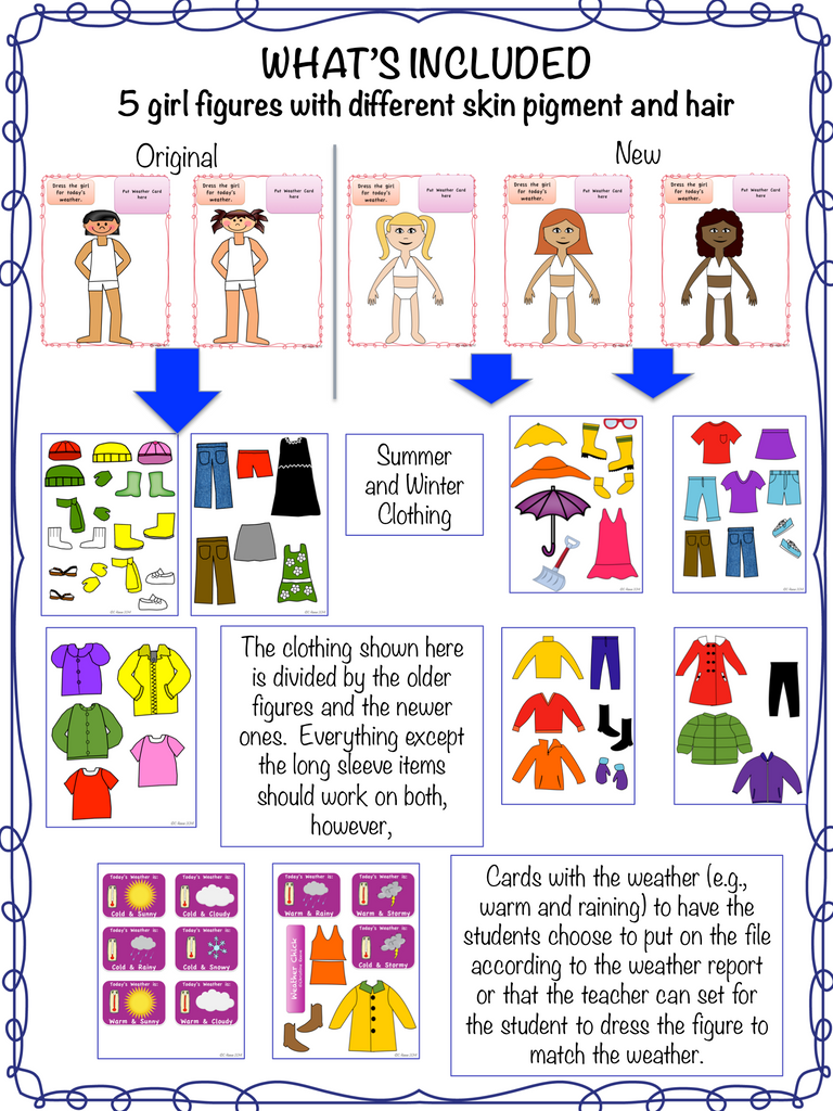 Weather Kids: Learning to Dress for the Weather - Autism Classroom Resources