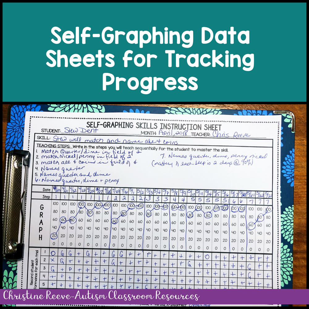 EDITABLE Data Sheets MegaPack for Progress Monitoring for Special Education