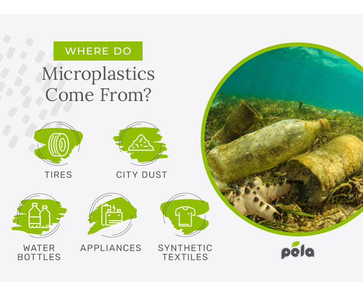 Where do microplastics come from