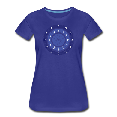 Women's Circle of Fifths T-Shirt - royal blue