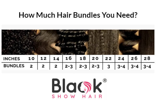 How Muck Hair Bundles You Need