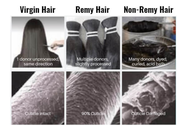 the difference between remy hair virgin hair and no remy hair