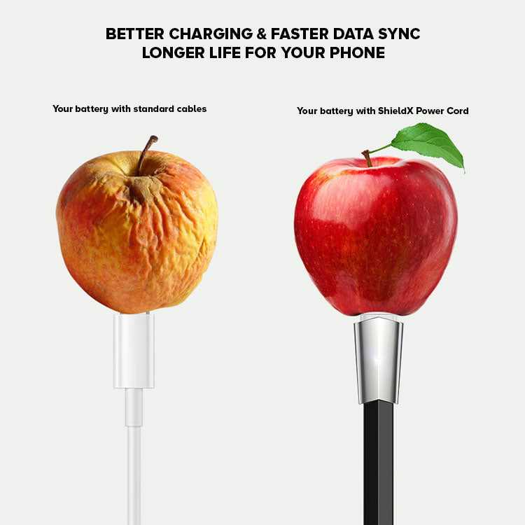 Fast Charging Data & Power Cable