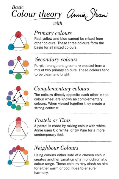 The Chalk Paint Colour Card