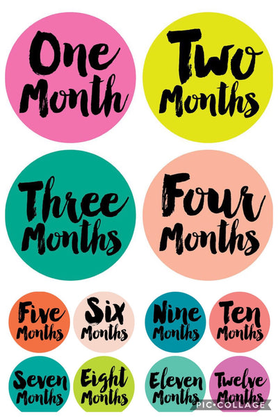 Baby Moments By Month