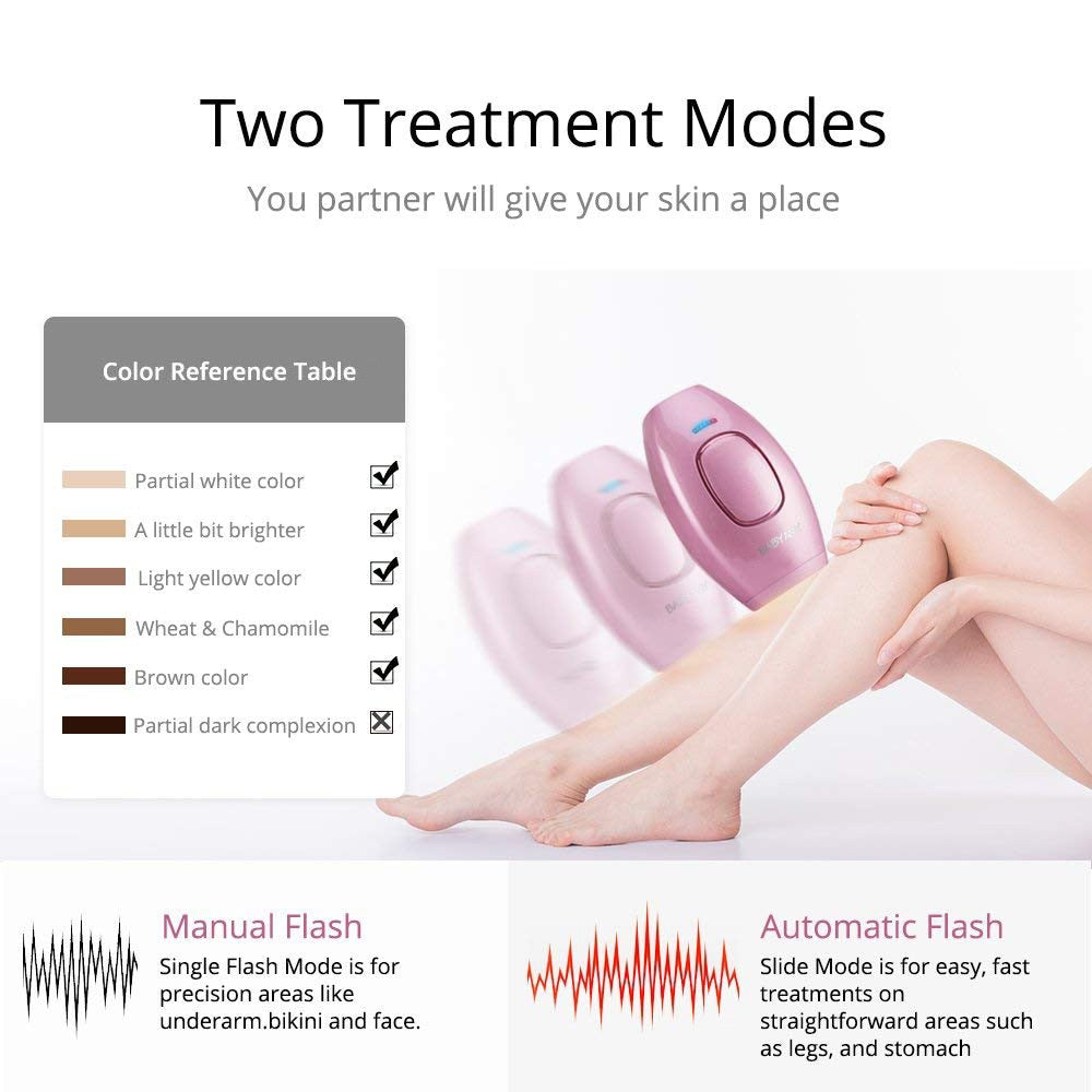 Best Home Laser Hair Remover for Face, Arms and Body (500.000 flashes)