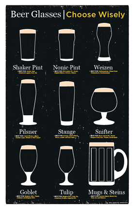 Beer Glass Pairing Chart