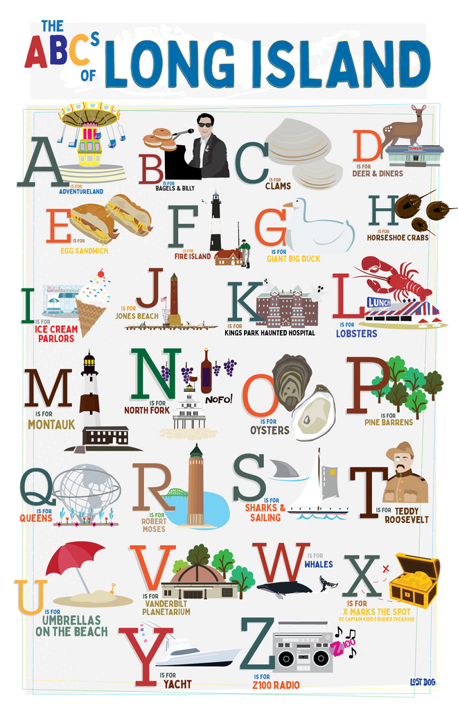 ABCs of Long Island