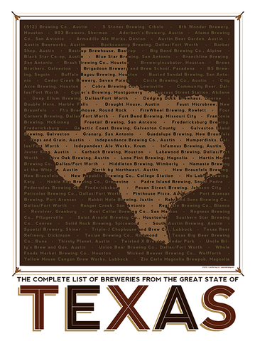 Texas State Breweries Chart