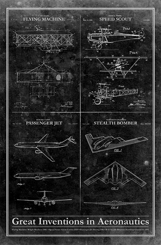 Airplane Inventions-Patent Art