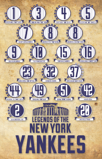 Yankees retired numbers vintage poster