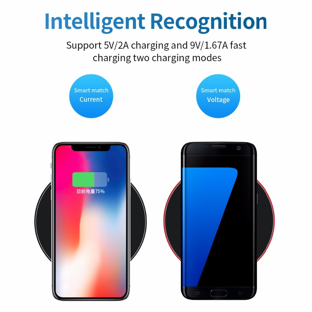 FDGAO 10W Fast Wireless Charger For Samsung Galaxy S9/S9+ S8 S7 Note 9 S7 Edge USB Qi Charging Pad