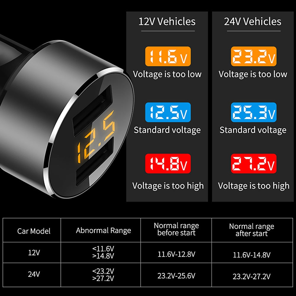 FLOVEME 18W USB Car Charger For iPhone Xiaomi Dual Port Car Chargeur Charger USB 3.6A Fast