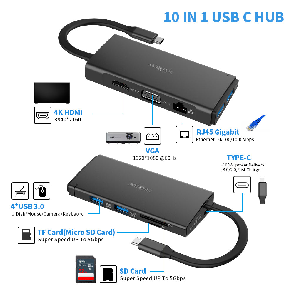 Original Syllable 10-in-1 USB C HUB Laptop Docking Stations Type-C support PD fast charging function