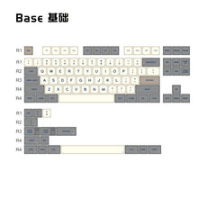 Load image into Gallery viewer, [GB End] MelGeek MDA Vision Custom PBT Keycap Set |Melgeek.com