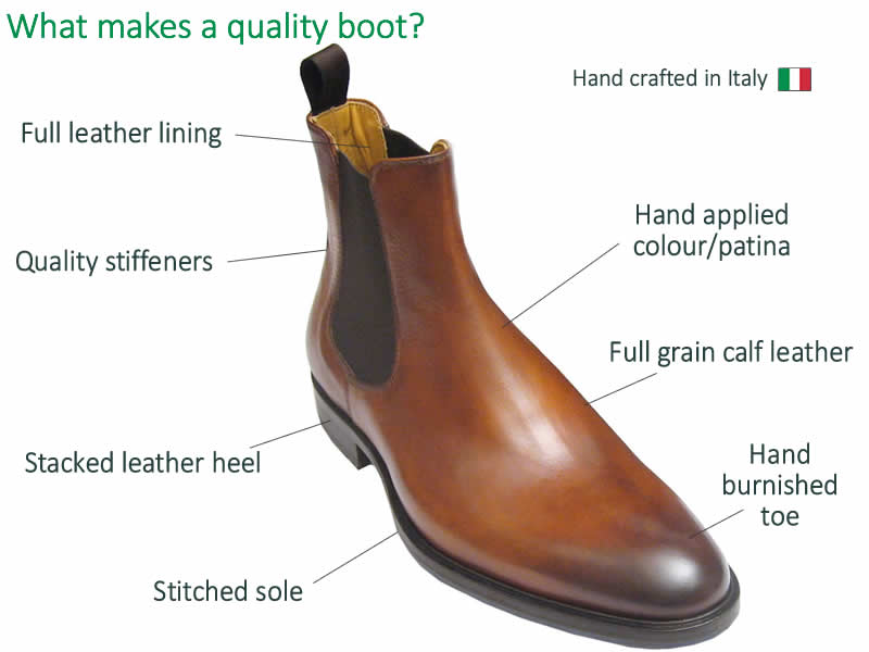 what makes a quality shoe