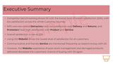 Laura Ashley Monthly Report