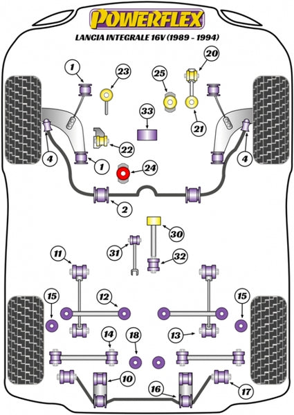 Lancia Delta Suspension Diagram Powerflex Bushing