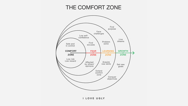 Why Living in Your Comfort Zone is Slowly Killing You