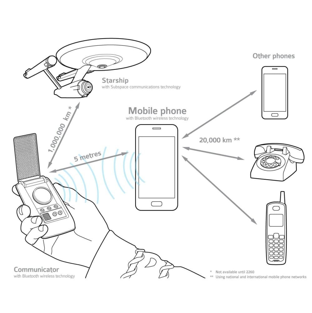 Bluetooth Communicator - the sexy phone receiver for the Star Trek