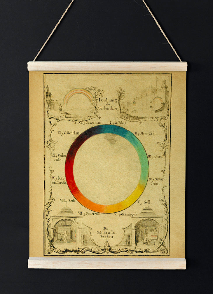 Antique Color System Chart - Perfect poster for home decor! - Kuriosis Vintage Prints